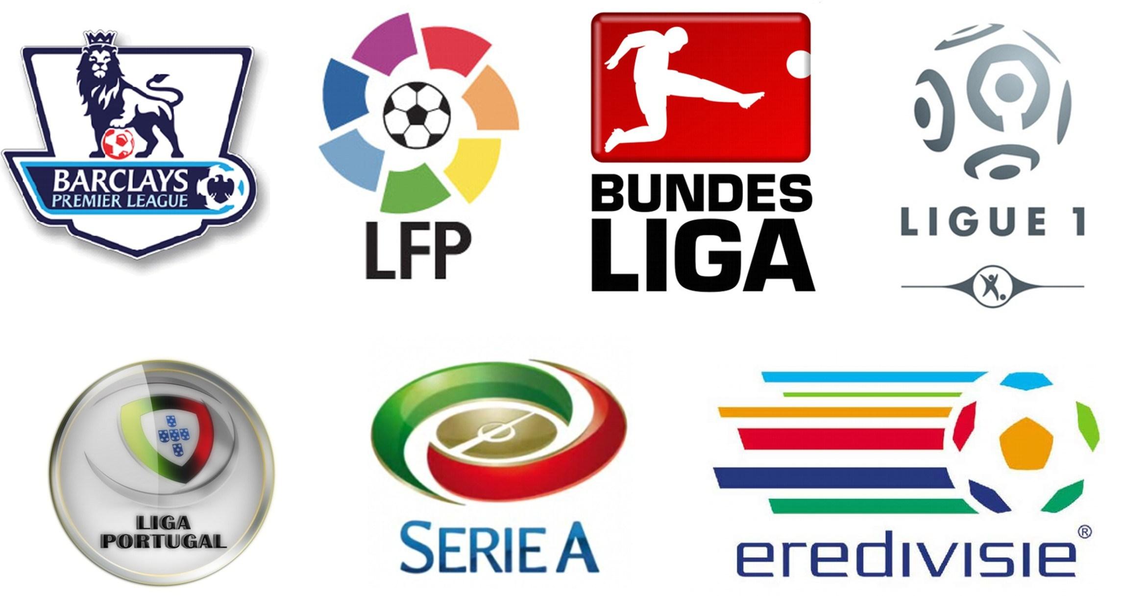 Το πανόραμα των ευρωπαϊκών πρωταθλημάτων