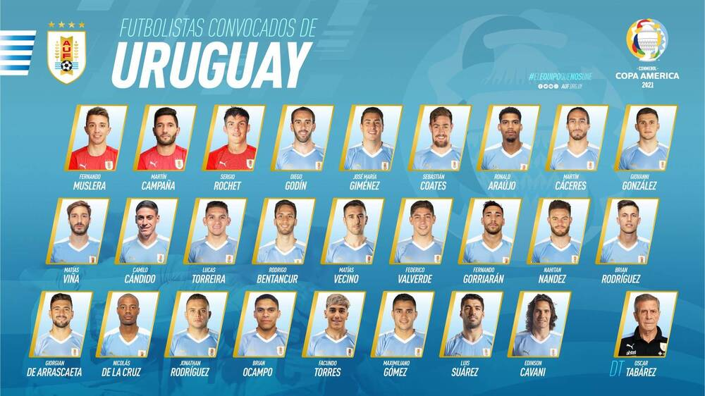 Με όλα τα αστέρια και η Ουρουγουάη!